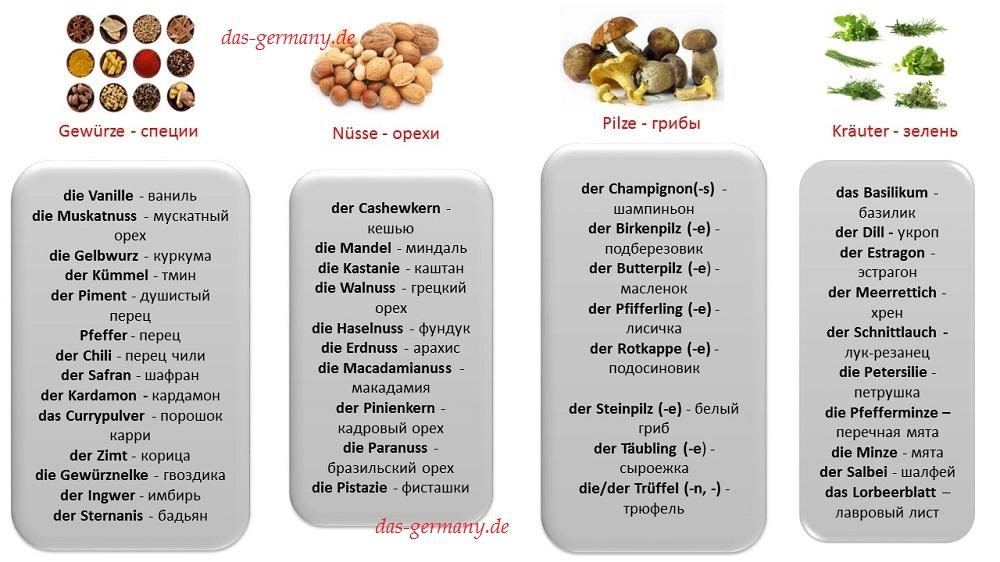 грибы по-немецки