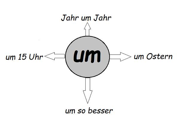 предлог um