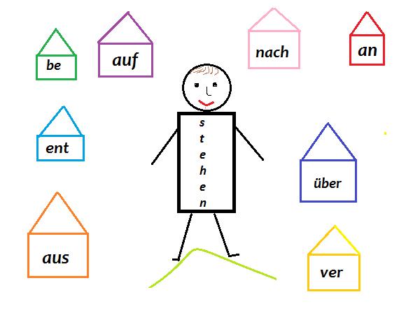 глагол stehen