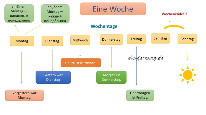 дни недели на немецком языке